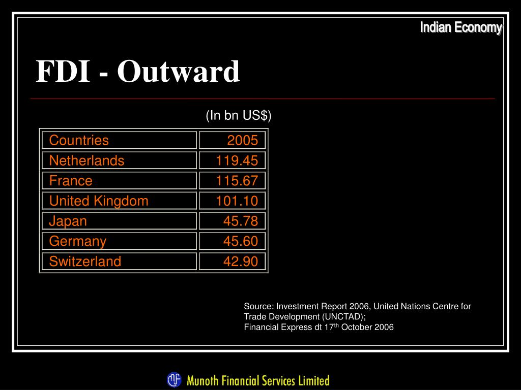 FDI - Outward