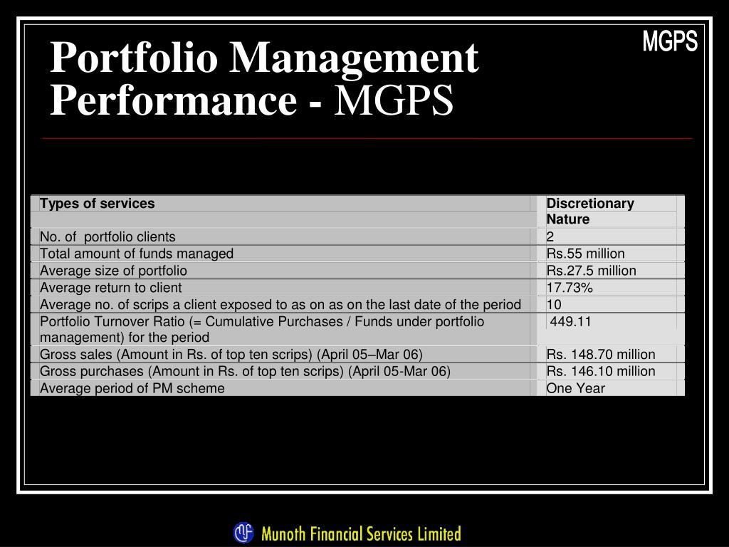 Portfolio Management Performance -