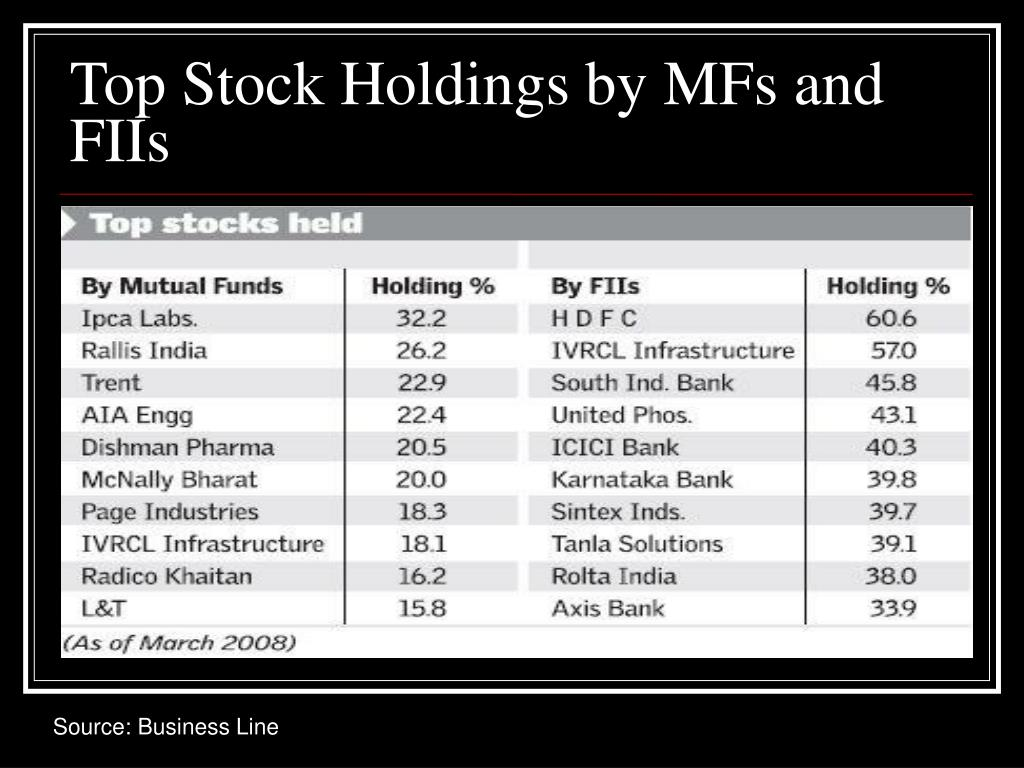 Top Stock Holdings by MFs and FIIs
