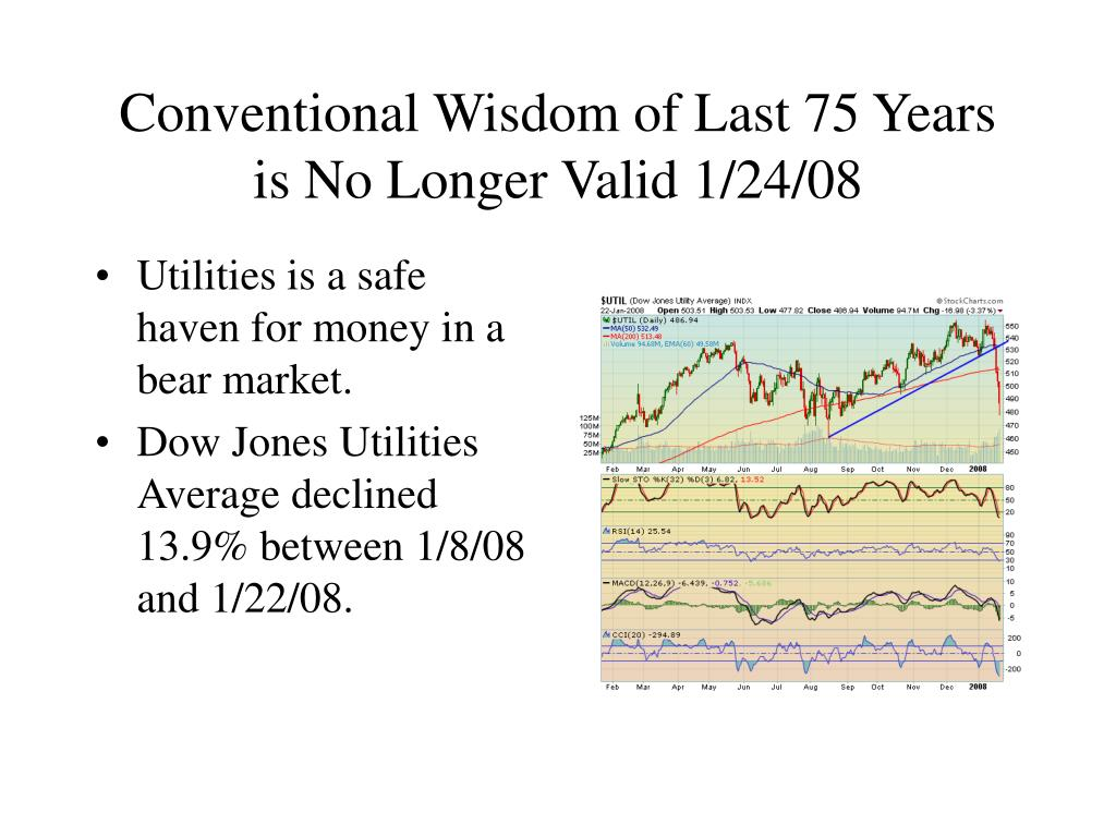Conventional Wisdom of Last 75 Years is No Longer Valid 1/24/08