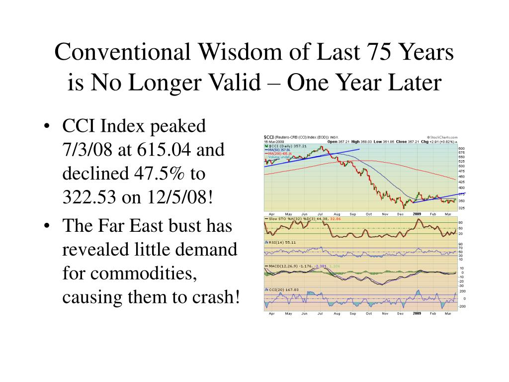 Conventional Wisdom of Last 75 Years is No Longer Valid – One Year Later