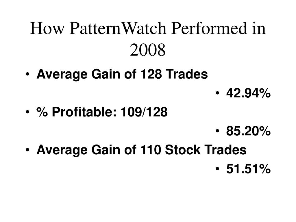 How PatternWatch Performed in 2008