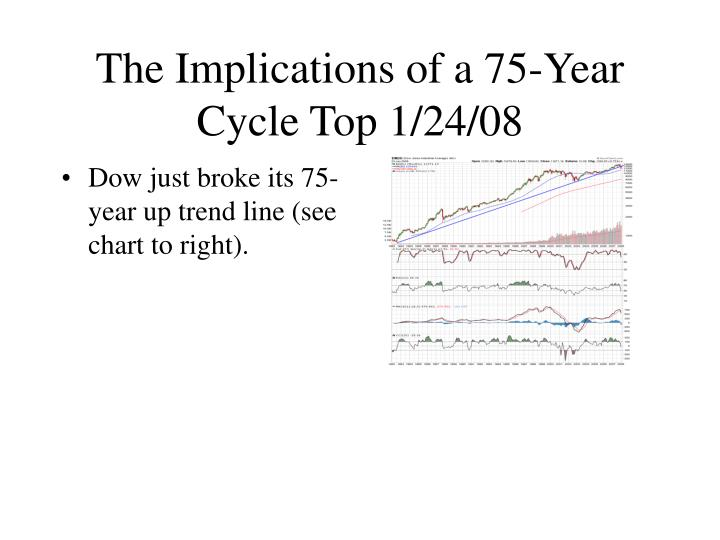The implications of a 75 year cycle top 1 24 08