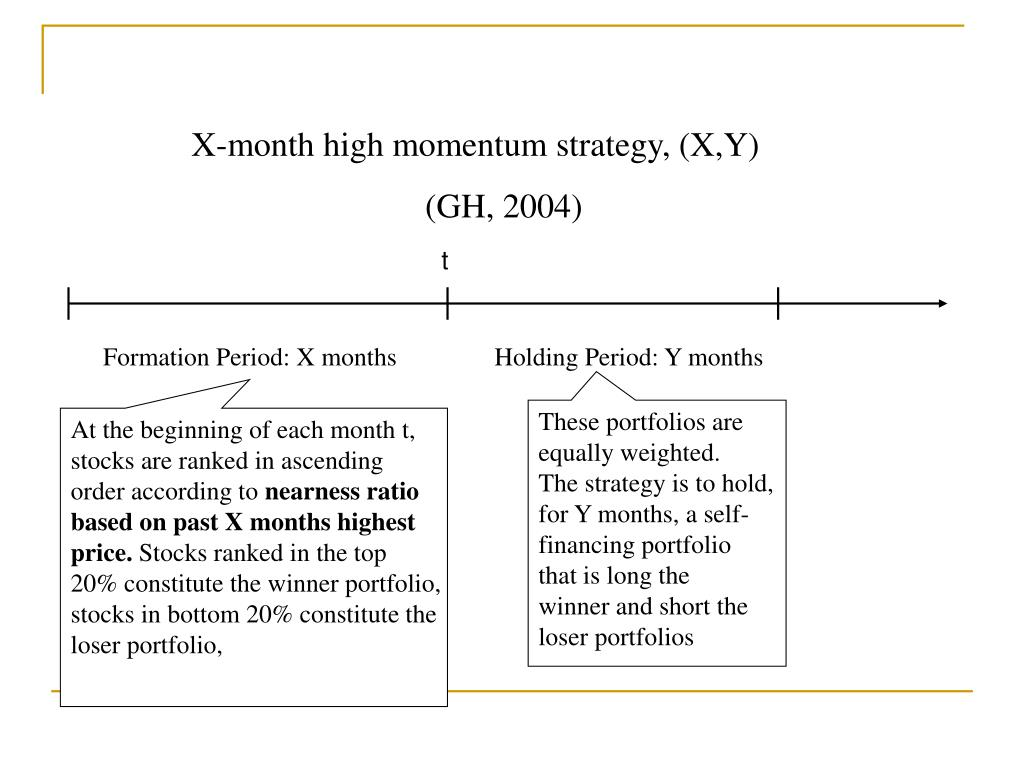 X-month high momentum strategy, (X,Y)