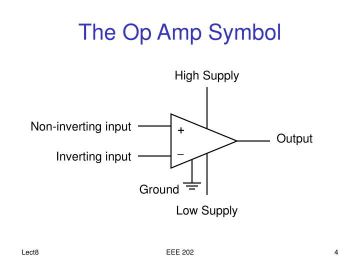 Ppt Operational Amplifiers Powerpoint Presentation Id1199962