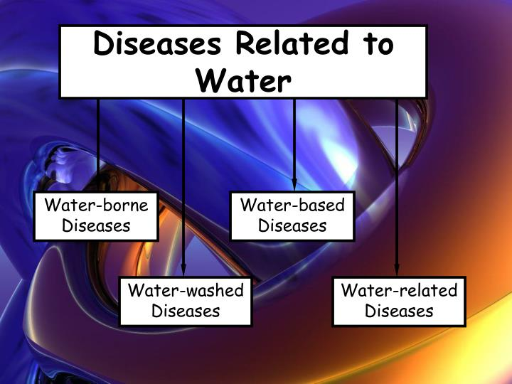 water born deseases Water-borne diseases like cholera, gastroenteritis and diarrhoea erupt every year during summer and rainy seasons in india due to poor quality drinking water and sanitation here is a list of the five most dangerous water-related diseases that occur in india, which are described as follows.