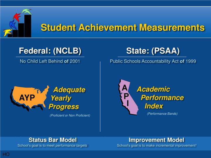 Student achievement measurements