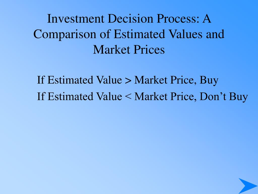 Investment Decision Process: A Comparison of Estimated Values and Market Prices