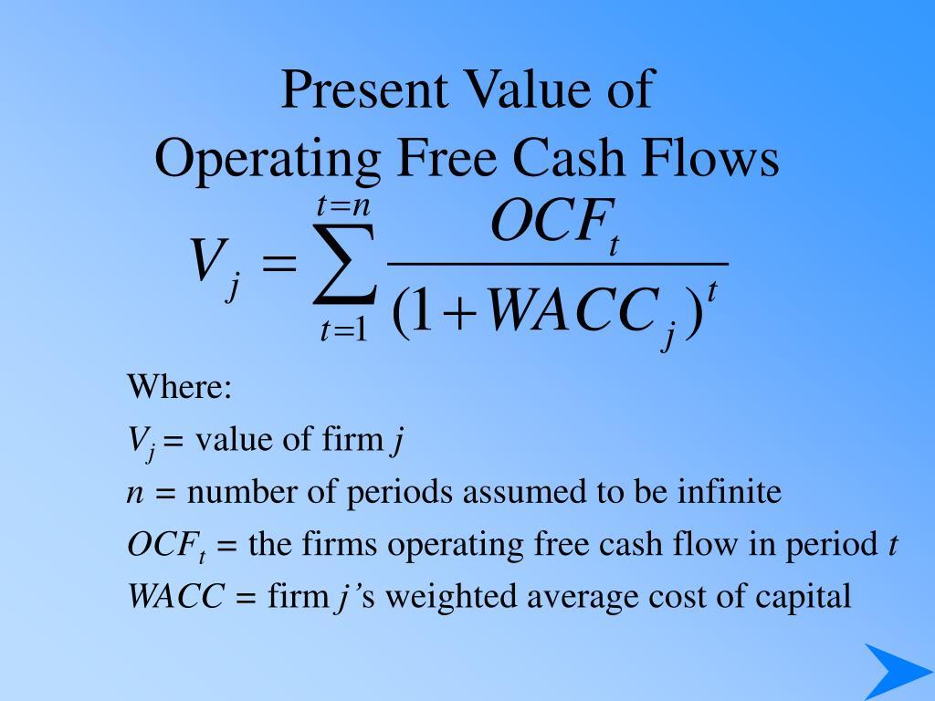 Present Value of