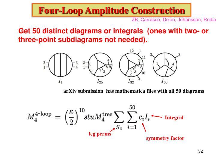 Four-Loop Amplitude Construction