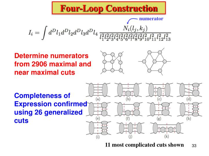 Four-Loop Construction