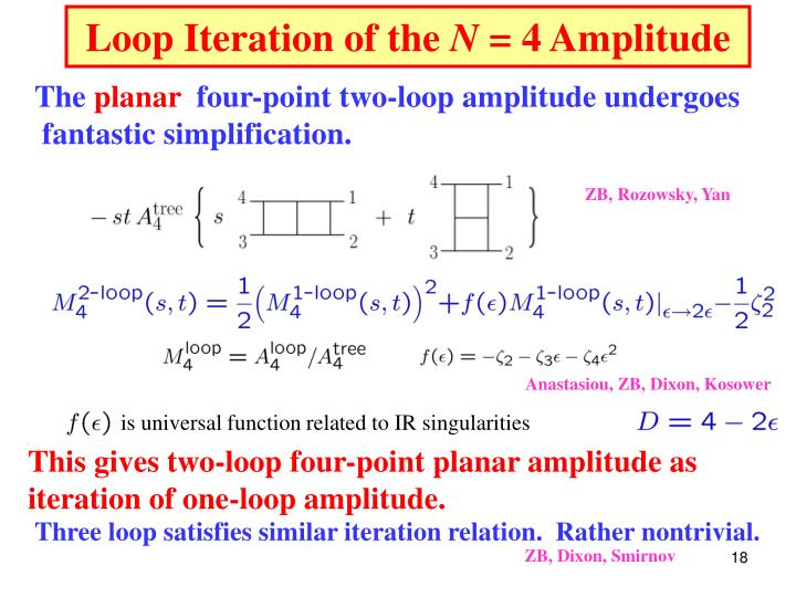 Loop Iteration of the