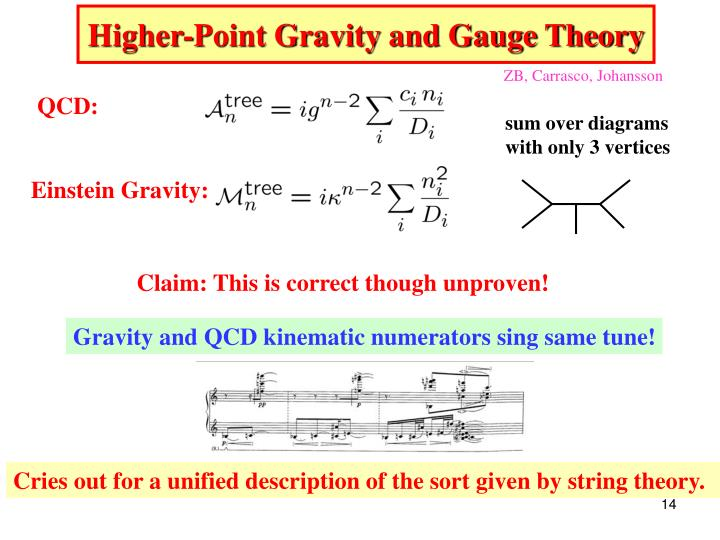 Higher-Point Gravity and Gauge Theory