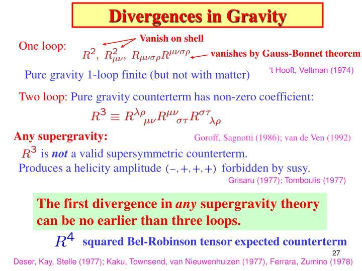 Any supergravity: