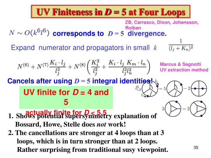 UV Finiteness in