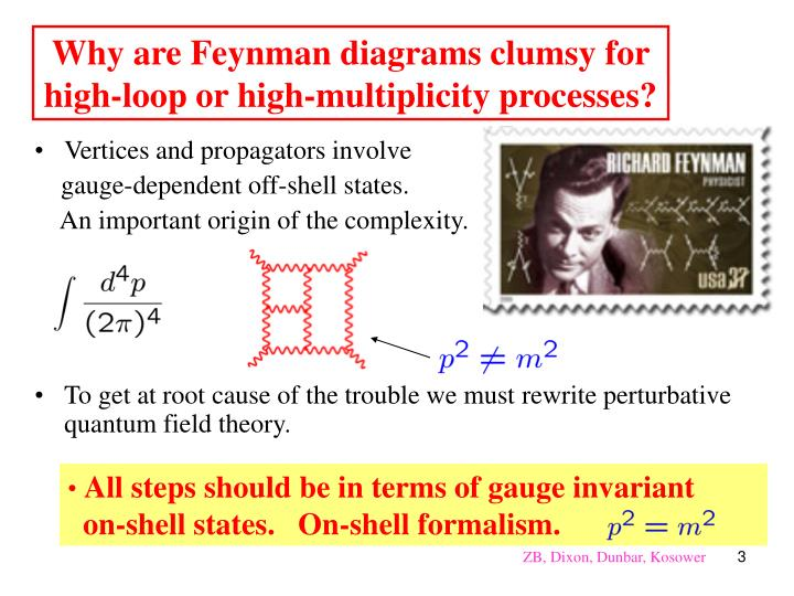 Why are feynman diagrams clumsy for high loop or high multiplicity processes