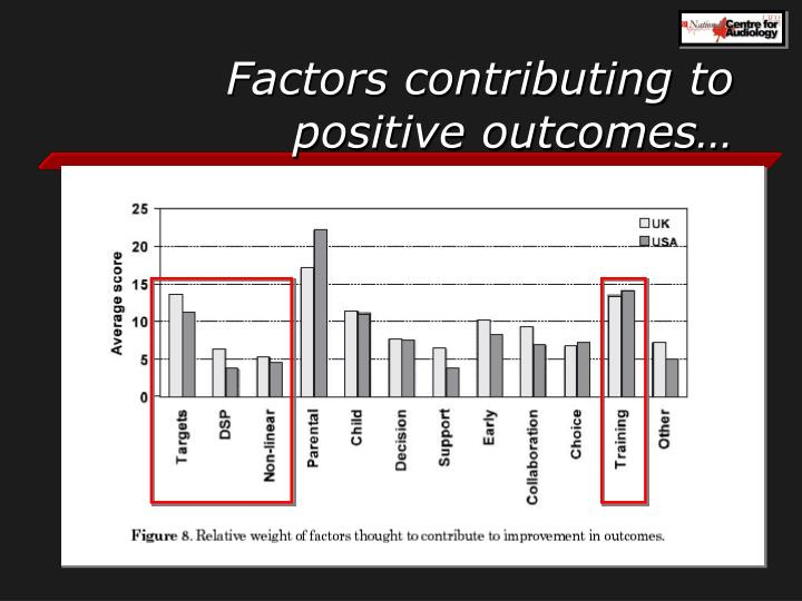 Factors contributing to positive outcomes…