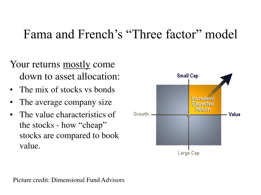 """Fama and French's """"Three factor"""" model"""