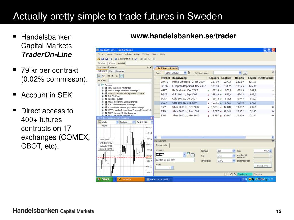 Actually pretty simple to trade futures in Sweden