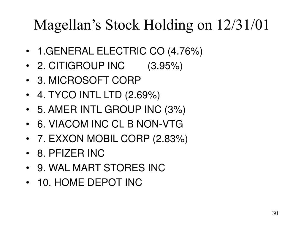 Magellan's Stock Holding on 12/31/01
