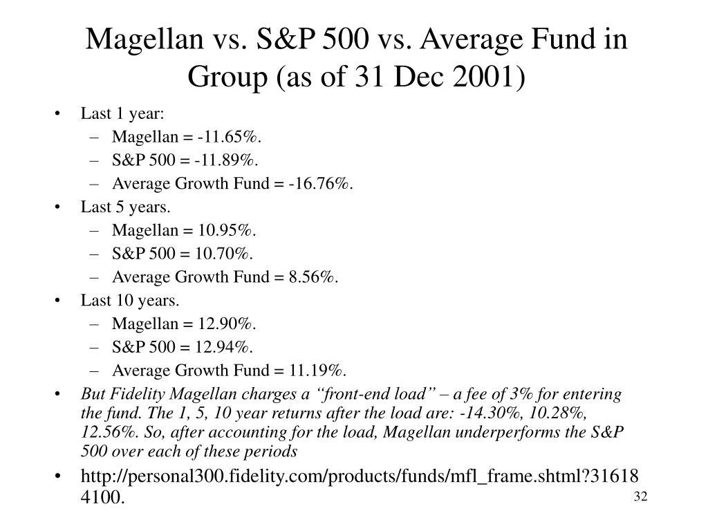 Magellan vs. S&P 500 vs. Average Fund in Group (as of 31 Dec 2001)