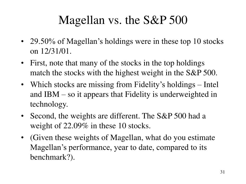 Magellan vs. the S&P 500