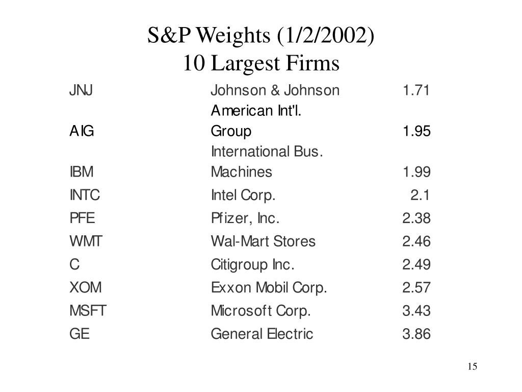 S&P Weights (1/2/2002)