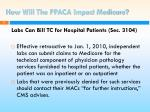 how will the ppaca impact medicare11