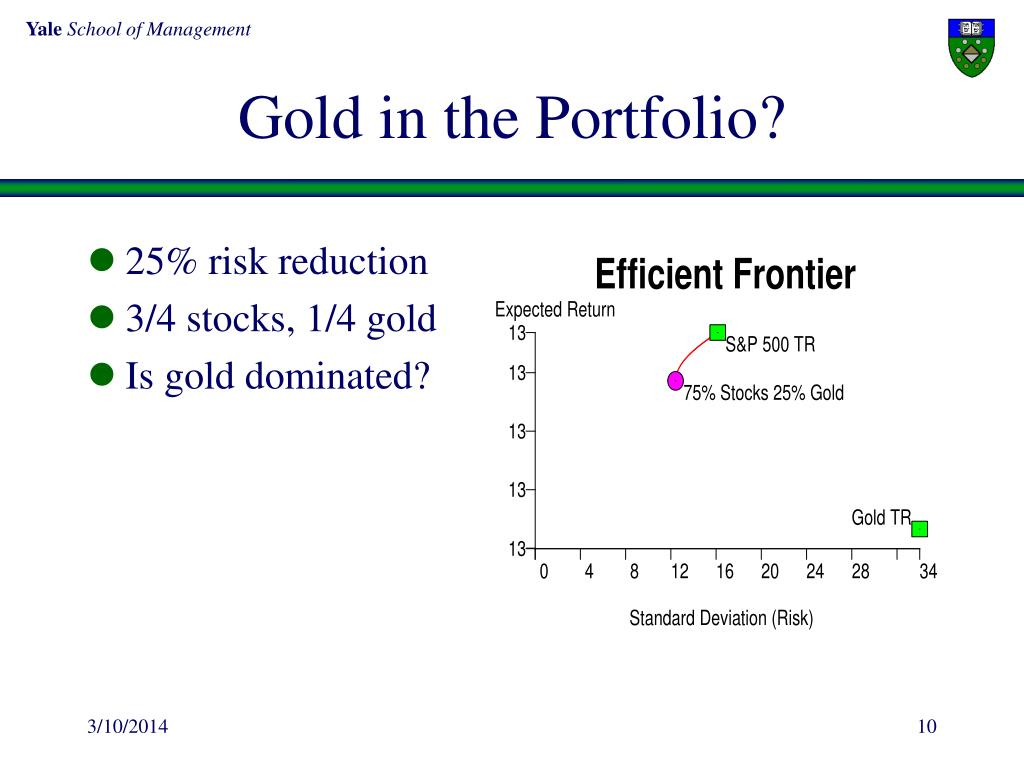 Gold in the Portfolio?