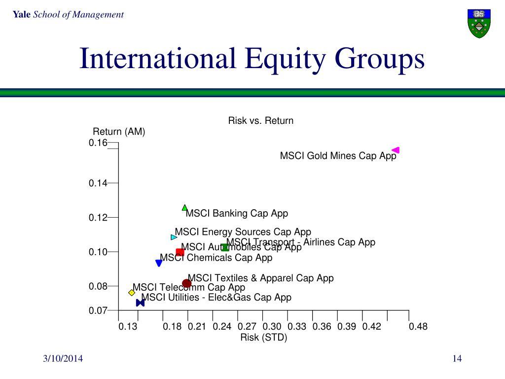 International Equity Groups