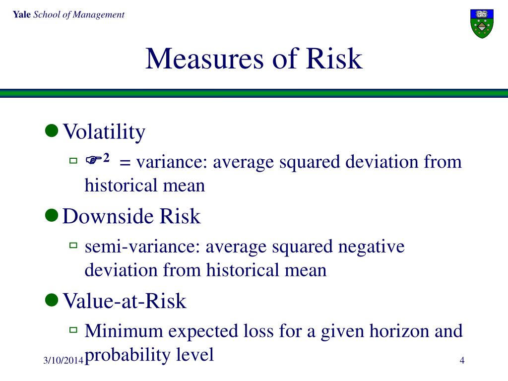 Measures of Risk