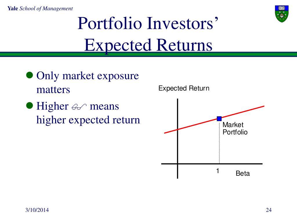 Portfolio Investors'