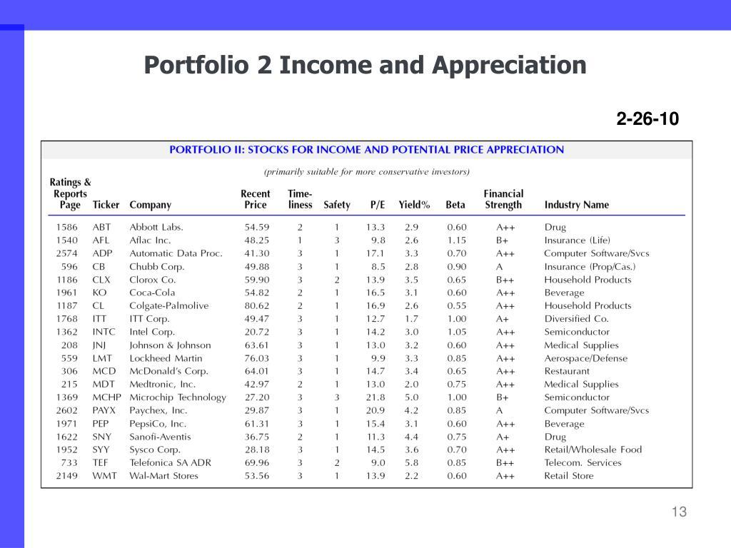Portfolio 2 Income and Appreciation