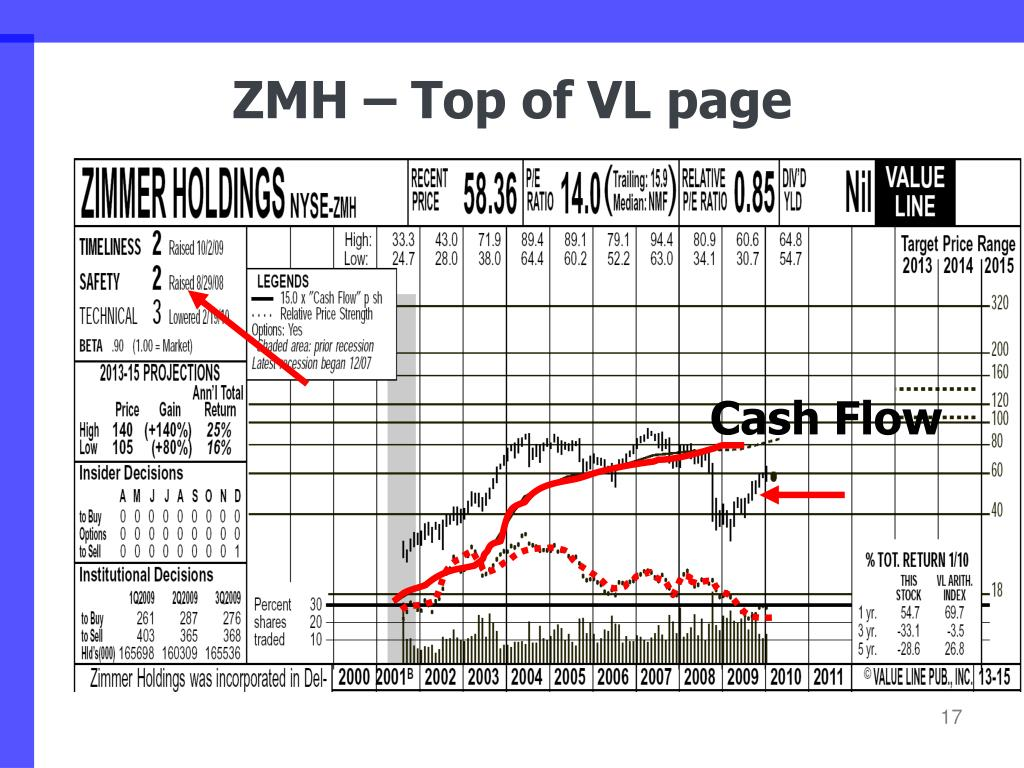 ZMH – Top of VL page