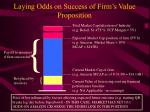laying odds on success of firm s value proposition
