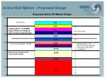 active ngx market proposed design12
