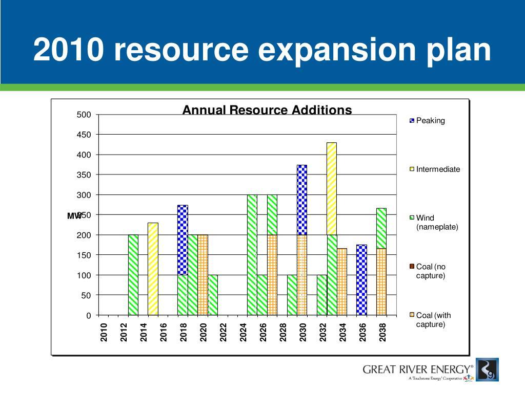 2010 resource expansion plan