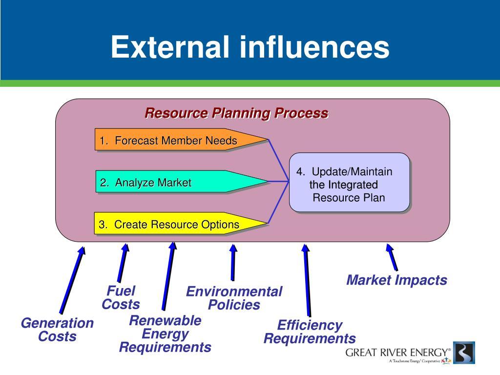 Resource Planning Process