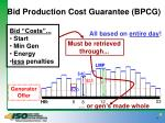 bid production cost guarantee bpcg