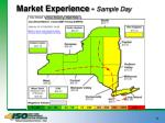 market experience sample day