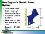 new england s electric power system