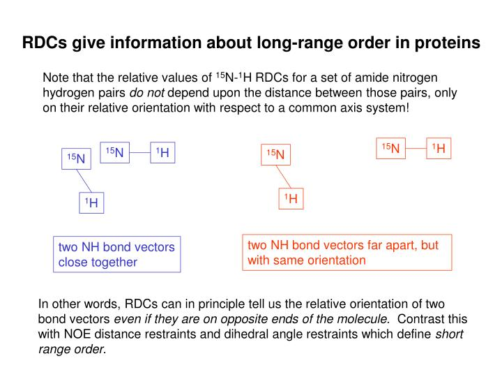 RDCs give information about long-range order in proteins