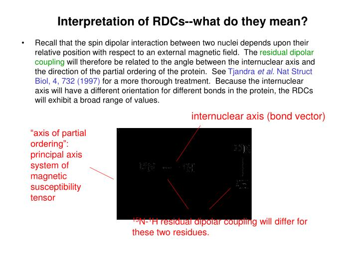Interpretation of RDCs--what do they mean?