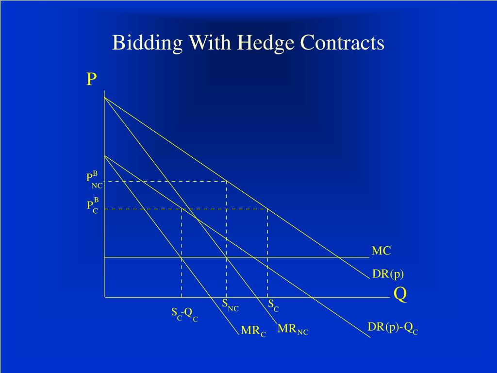 Bidding With Hedge Contracts
