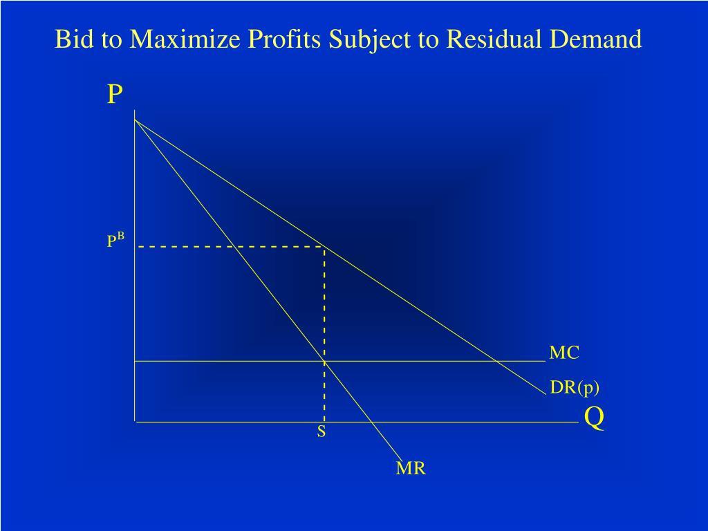 Bid to Maximize Profits Subject to Residual Demand