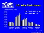 u s value chain issues