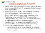 market highlights for 2003