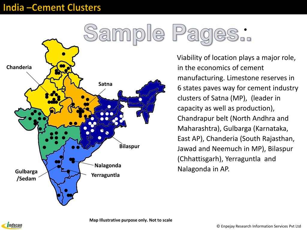 India –Cement Clusters