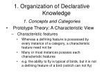 1 organization of declarative knowledge3