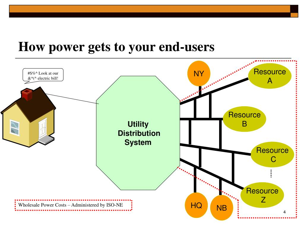 How power gets to your end-users